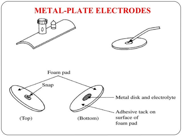 METAL-PLATE ELECTRODES