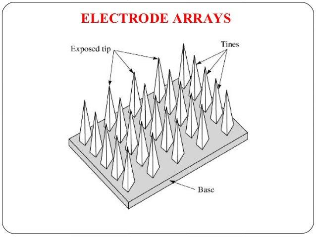 ELECTRODE ARRAYS