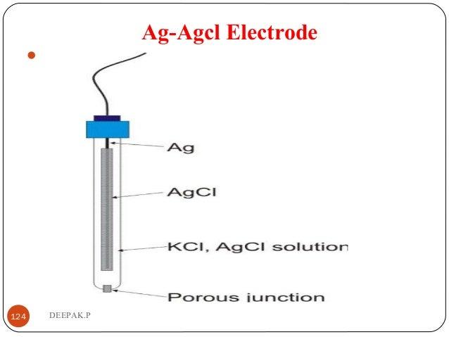 Ag-Agcl Electrode  124 DEEPAK.P