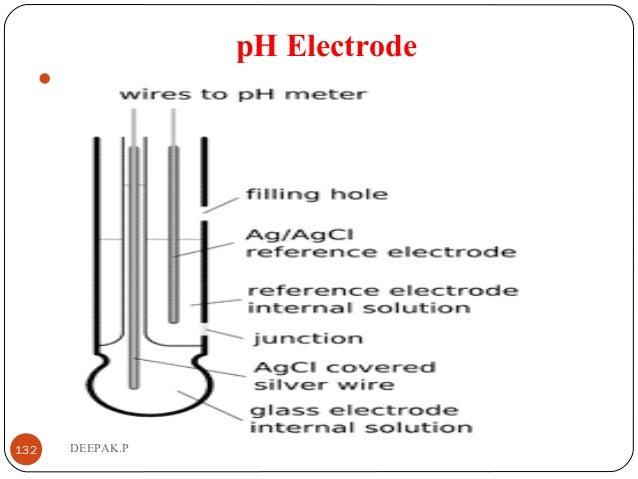 pH Electrode  132 DEEPAK.P