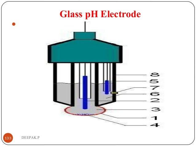Glass pH Electrode  133 DEEPAK.P