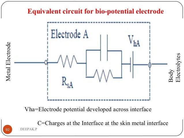 Equivalent circuit for bio-potential electrode 92 DEEPAK.P Body Electrolytes Vha=Electrode potential developed across inte...