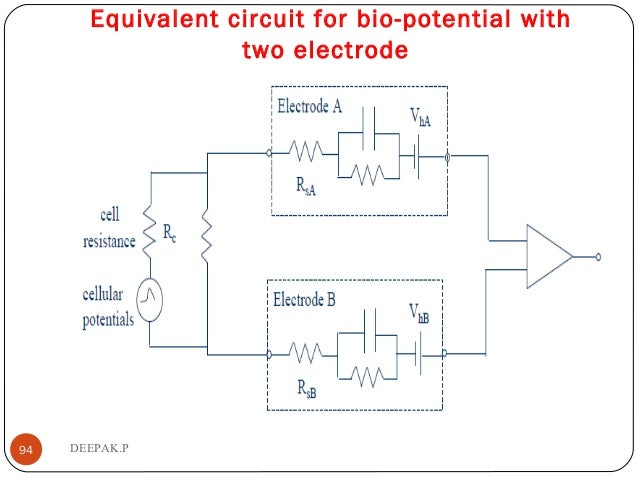 Equivalent circuit for bio-potential with two electrode 94 DEEPAK.P