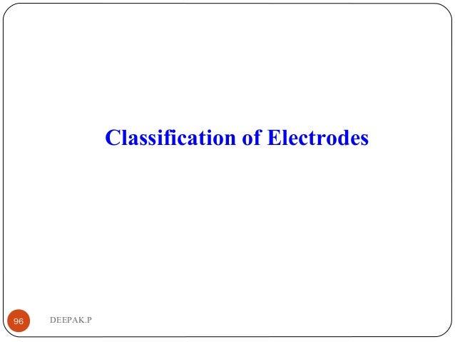 DEEPAK.P96 Classification of Electrodes