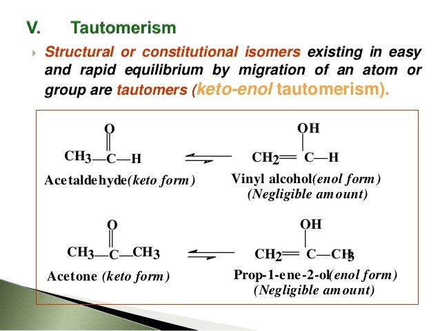Unit 1b Isomerism And Its Types