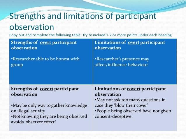 Non participant observation essay