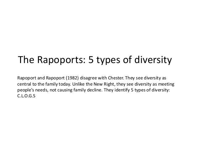 The Rapoports: 5 types of diversity Rapoport and Rapoport (1982) disagree with Chester. They see diversity as central to t...