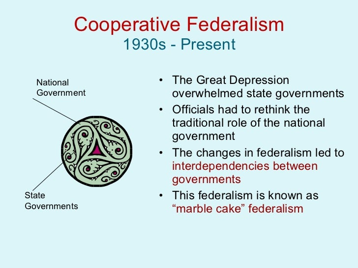 a comparison of dual and cooperative federalism Explain the difference between dual federalism and cooperative federalism describe the use of both dual federalism and cooperative federalism by the - 8919209.