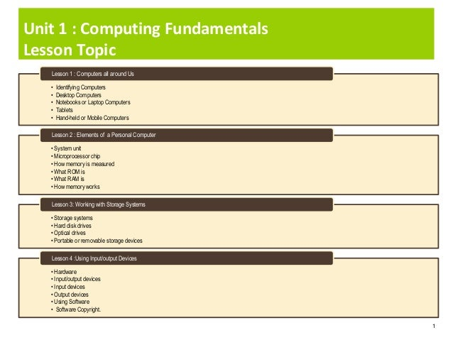 Unit 1 : Computing Fundamentals Lesson Topic 1 • Identifying Computers • Desktop Computers • Notebooks or Laptop Computers...