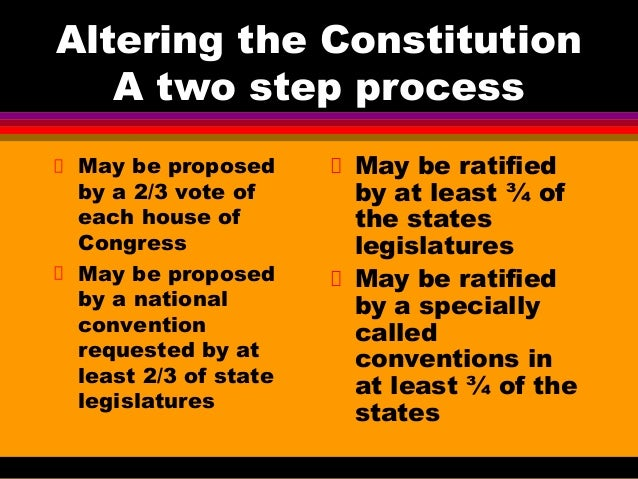 the process of adopting the constitution 06032017  find out about the processes used to amend the constitution, and see how many times the constitution has been amended.