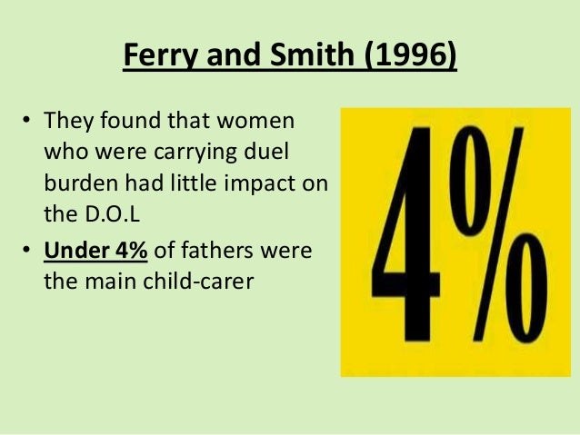 Ferry and Smith (1996) • They found that women who were carrying duel burden had little impact on the D.O.L • Under 4% of ...