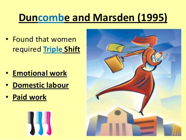 Duncombe and Marsden (1995) • Found that women required Triple Shift • Emotional work • Domestic labour • Paid work