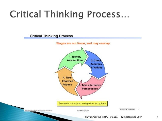 Critical Thinking Unit 1 and 2 Revision Notes