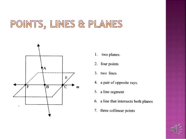 points lines and planes Objectives/assignment: understand and use the basic undefined terms and  defined terms of geometry sketch the intersections of lines and planes  assignment:.