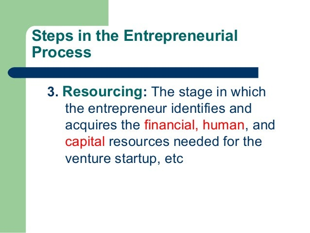 entrepreneur process An entrepreneur's best-laid plans can go awry if there's not careful followup here's a framework for giving your startup a greater chance at prevailing.