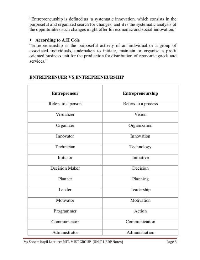 Entrepreneurship development programme notes  Slide 3