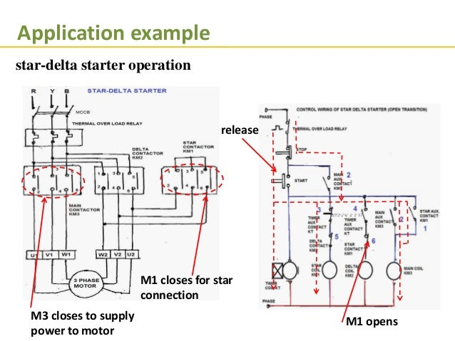 Wye delta starter wiring contacts wire center programmble logical control rh slideshare net wye delta starter diagram wye delta starter ladder diagram ccuart Image collections