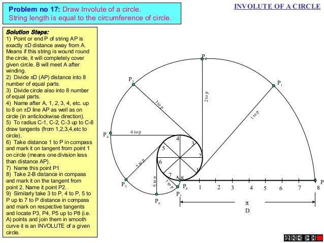 unit 1 engineering curves 24 638?cb=1357622117 unit 1 engineering curves