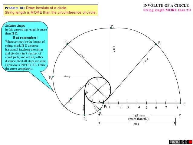 unit 1 engineering curves 25 638?cb=1357622117 unit 1 engineering curves