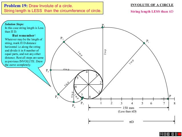 unit 1 engineering curves 26 638?cb=1357622117 unit 1 engineering curves