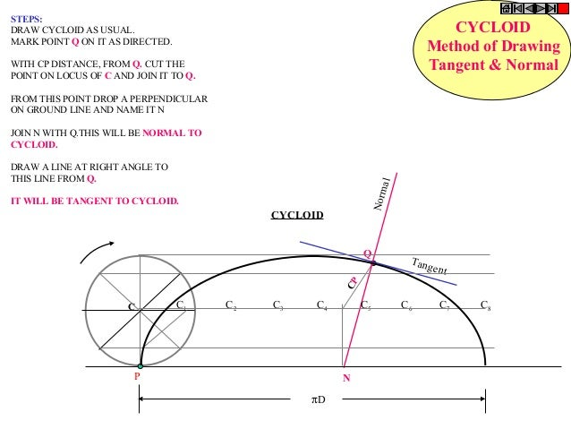 C Drawing Smooth Lines : Unit engineering curves
