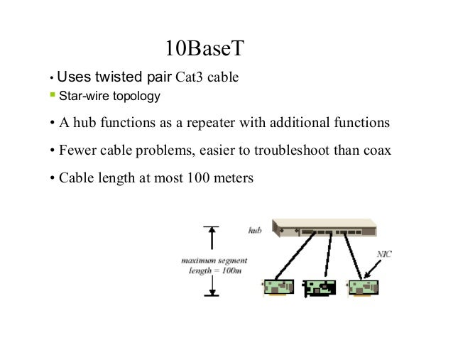 10base T Wiring Diagram Nilzanet – 10base T Wiring Diagram