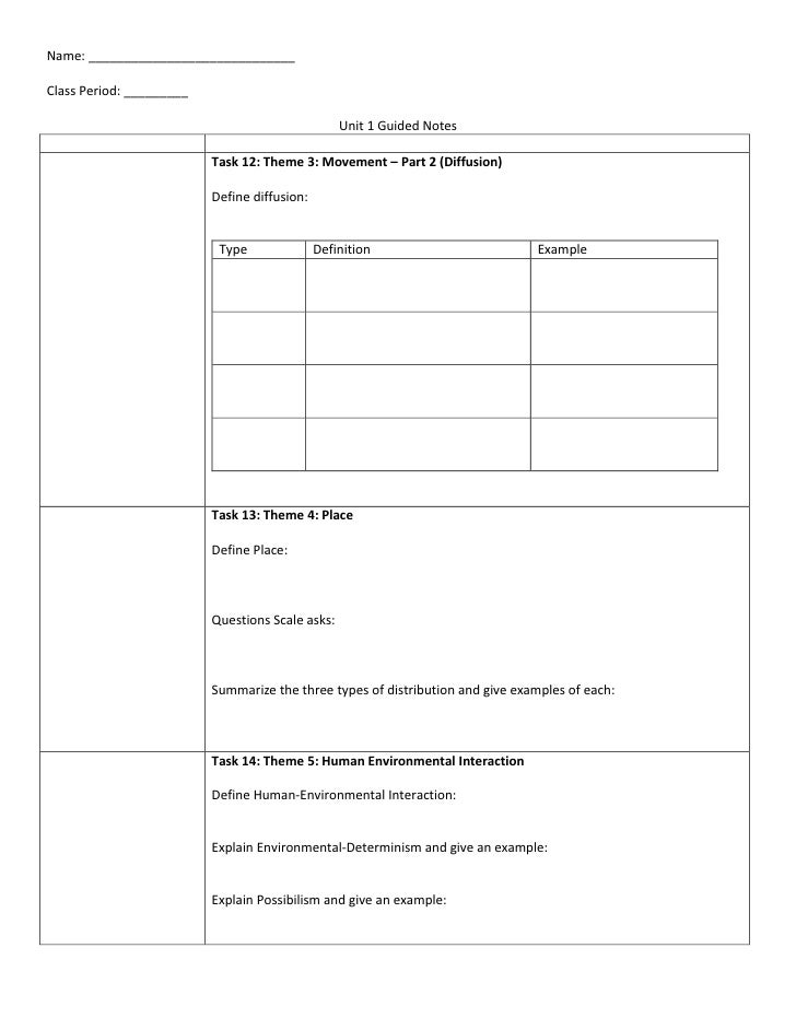 ap human geography agriculture unit notes Unit 1 class notes and materials ap human geography world regions maps  overview of ap human geography class a ap human geography syllabus.