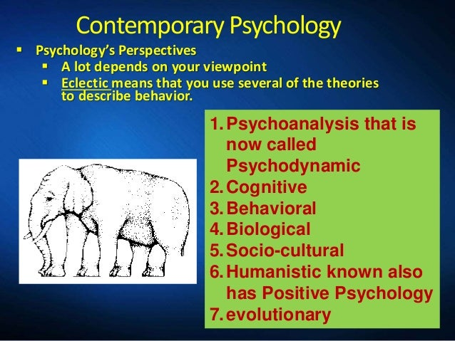 how do the four theoretical viewpoints sociocultural psychodynamic behavioral cognitive and biologic Start studying abnormal psychology chp 1 biological behavioral cognitive father of psychodynamic theory and psychoanalytic therapy _____.
