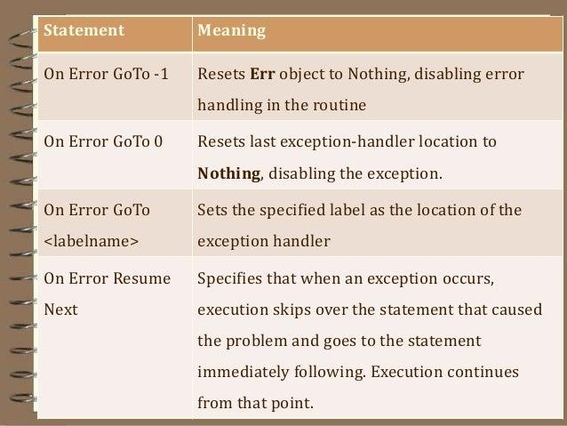 unit 1 introduction to visual basic programming