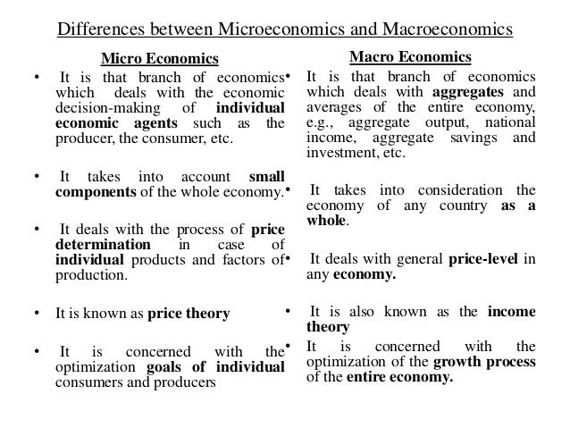 "difference between micro and macro economics The major differences between micro and macroeconomics are mentioned below: 1 the word 'micro' means small it is a study of individuals or groups according to shapiro ""microeconomics deals with small parts of the economy"" it is a piece meal study on the other hand, 'macro' means ."