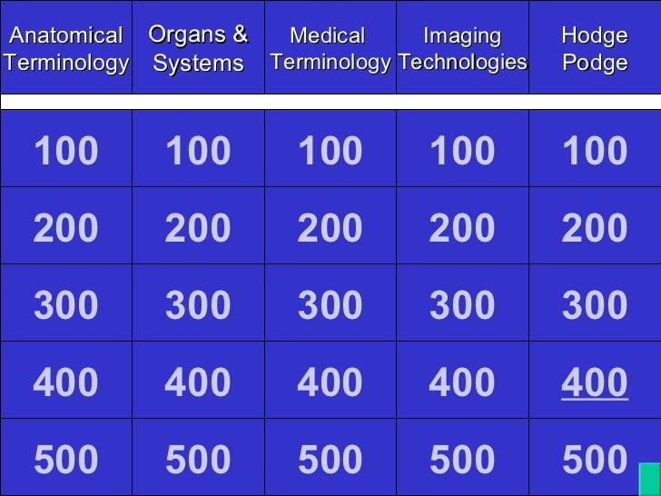 Anatomical Organs &   Medical     Imaging      HodgeTerminology Systems Terminology Technologies   Podge  100        100  ...