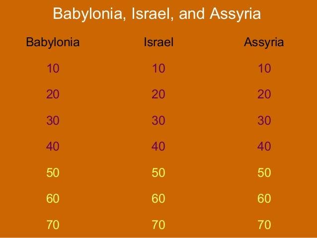 Babylonia Israel Assyria 10 10 10 20 20 20 30 30 30 40 40 40 50 50 50 60 60 60 70 70 70 Babylonia, Israel, and Assyria