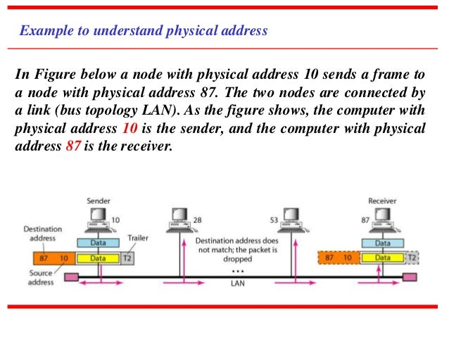Unit 1 network models & typical examples(part a)