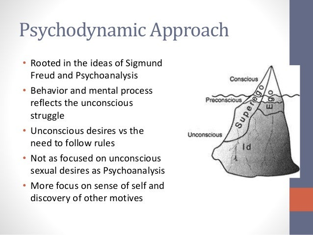 b f skinner versus sigmund freud views on behavior Behaviorism (or behaviourism) is a systematic approach to understanding the  behavior of  b f skinner proposed radical behaviorism as the conceptual  underpinning of the experimental analysis of behavior  skinner's view of  behavior is most often characterized as a molecular view of behavior that is,  behavior can.