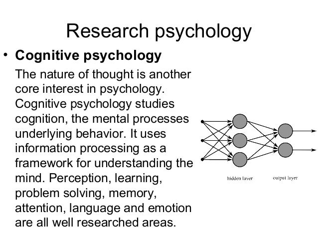 INTRODUCTION OF PSYCHOLOGY