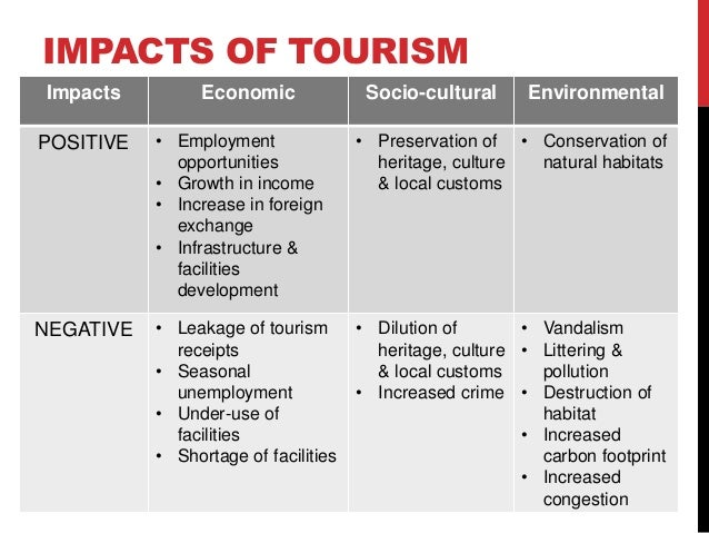 economic aspects of tourism Various academic disciplines have repeatedly sought to re-evaluate the significance of tourism globalised tourism's socio-economic place within the framework of the leisure and holidaying this gives many disciplines the space to approach the subject of tourism, or at least aspects of.