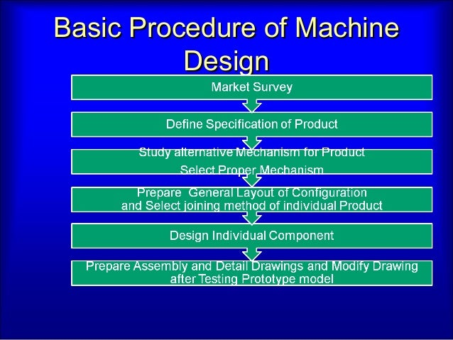 Unit 1 what is machine design
