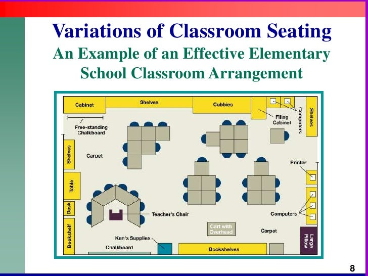 Classroom Layout Design Seating Physical Arrangements : Classroom management