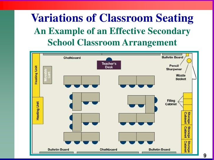 Classroom Layout Ideas High School : Classroom management