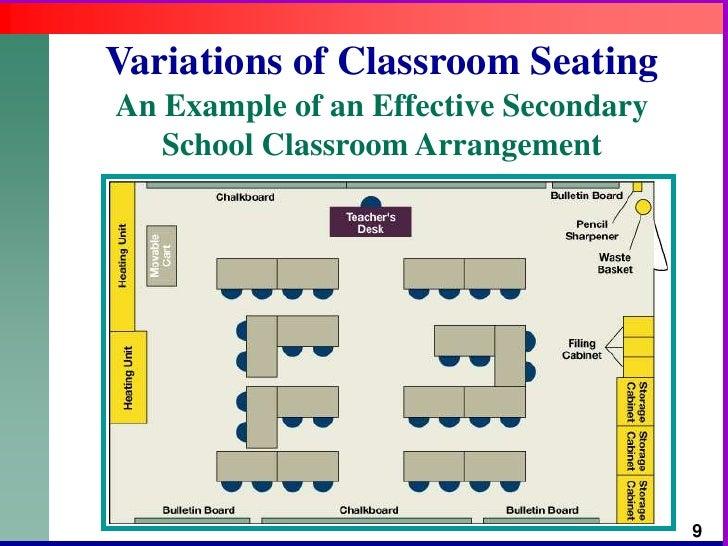 Classroom Design Hacks ~ Classroom management
