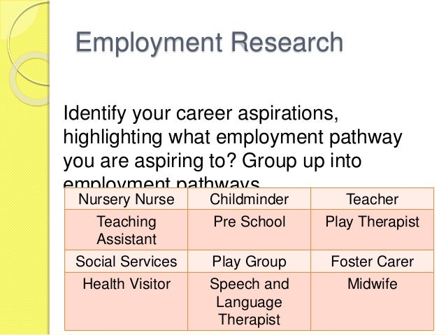Unit 2.1 employability pp An introduction to the role of the early ye…
