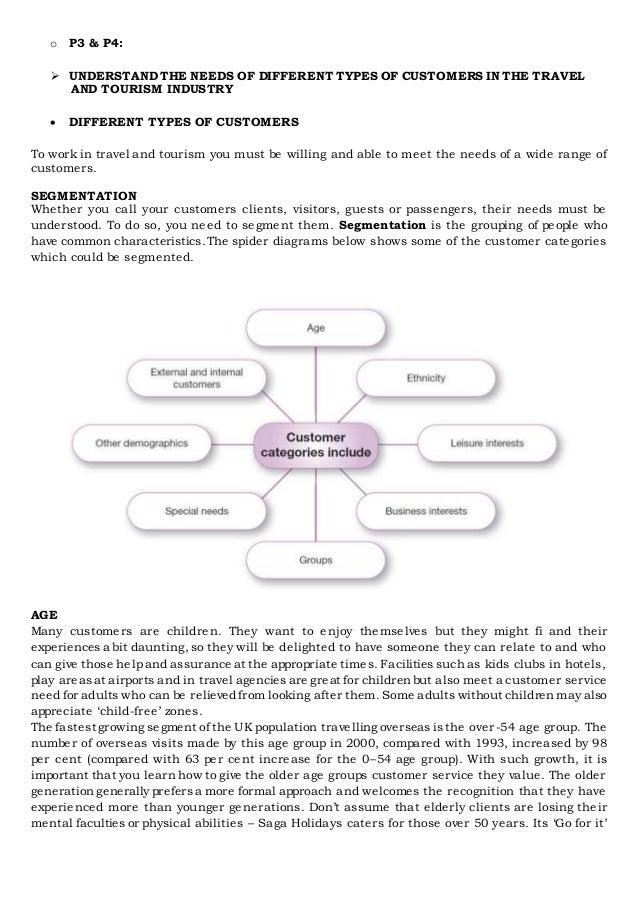 essay on usefulness of walking