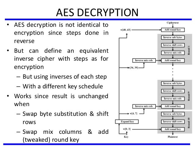 Decrypt Aes Without Key