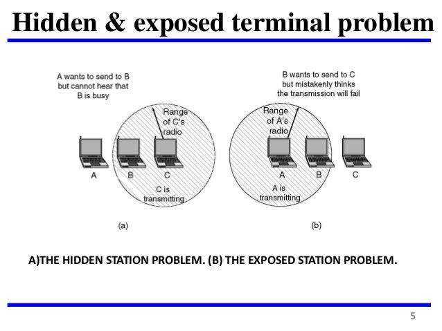 hidden and exposed terminal problem pdf