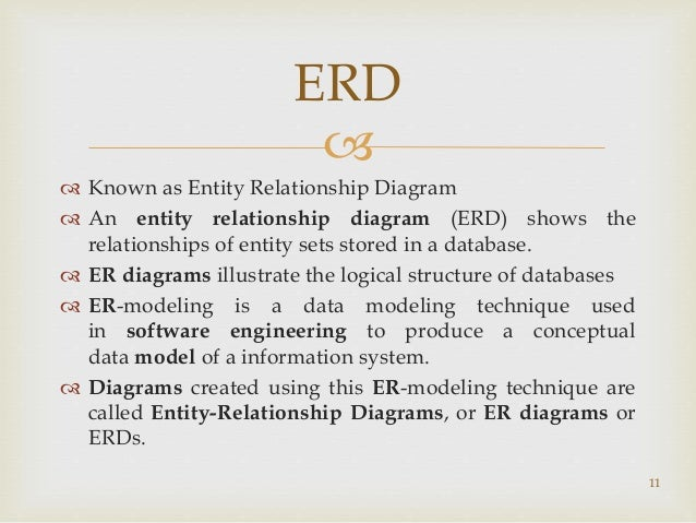 10 example of level 2 11 - Dfd Erd