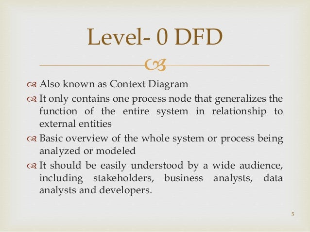 Software engineering erd dfd decision tree and table 5 also known as context diagram ccuart Images