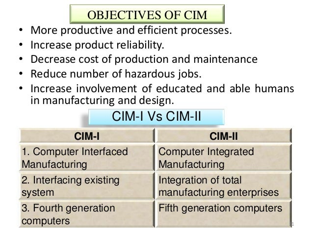 OBJECTIVES OF CIM•   More productive and efficient processes.•   Increase product reliability.•   Decrease cost of product...