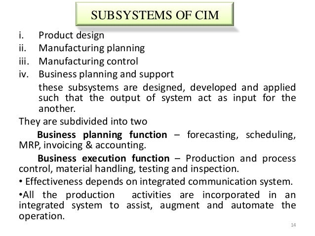 SUBSYSTEMS OF CIMi.   Product designii.  Manufacturing planningiii. Manufacturing controliv.  Business planning and suppor...