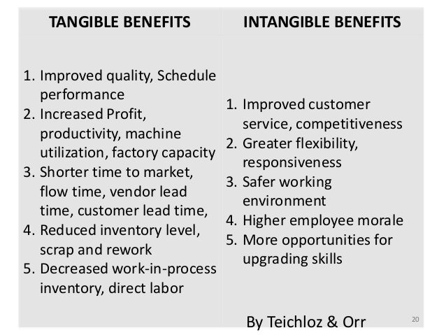 TANGIBLE BENEFITS                INTANGIBLE BENEFITS1. Improved quality, Schedule   performance                           ...