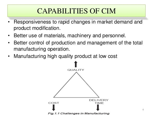 CAPABILITIES OF CIM• Responsiveness to rapid changes in market demand and  product modification.• Better use of materials,...